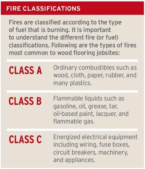 Don't Get Burned: Fire Prevention at the Jobsite | Hardwood