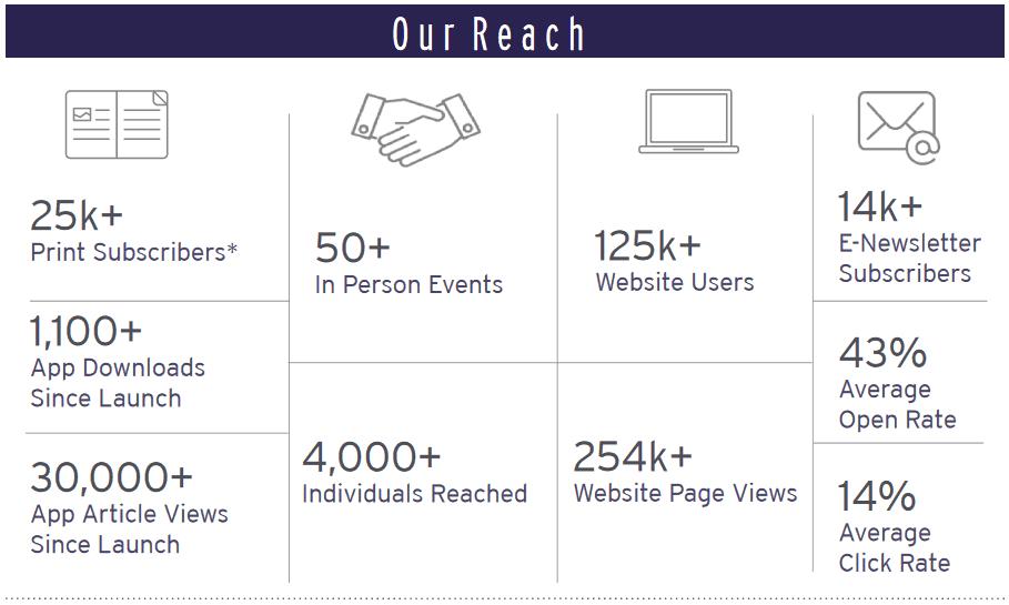 NWFA Reach Graphic